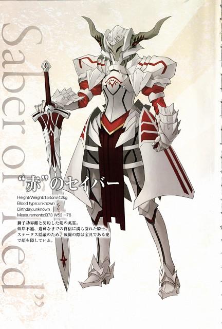 Ototsugu Konoe, TYPE-MOON, Fate/Apocrypha, Mordred, Occupations