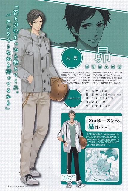 Udajo, Idea Factory, Brothers Conflict, Subaru Asahina, Character Sheet