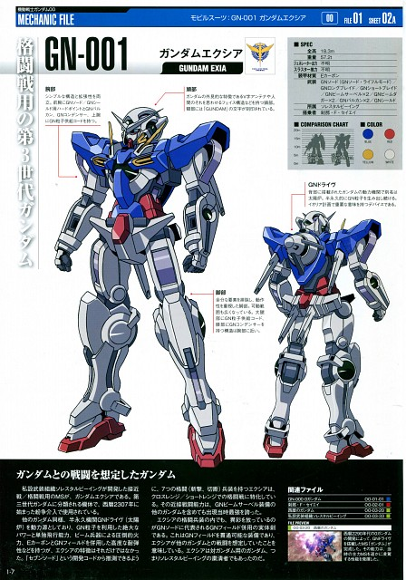 Sunrise (Studio), Mobile Suit Gundam 00, Character Sheet