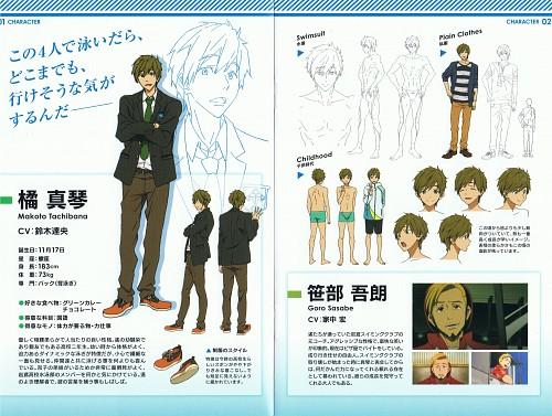 Kyoto Animation, Free!, Gorou Sasabe, Makoto Tachibana, Character Sheet