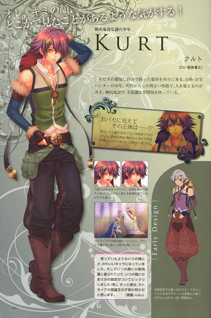 miko (Mangaka), Idea Factory, Beast Master and Prince Official Visual Artbook, Beast Master and Prince, Character Sheet