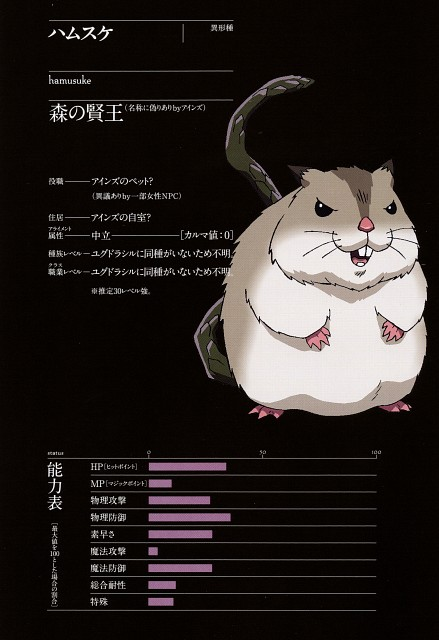 So-bin, Overlord (Series), Hamusuke, Character Sheet