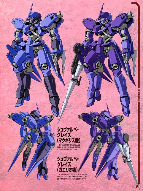 Sunrise (Studio), Mobile Suit Gundam: Iron-Blooded Orphans, Magazine Page, Character Sheet, Newtype Magazine