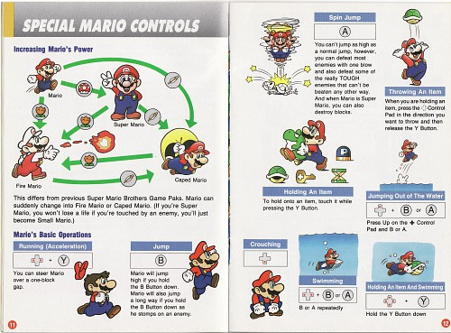 Nintendo, Super Mario, Yoshi, Mario (Character)
