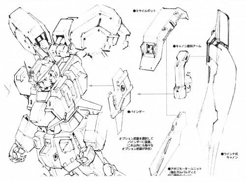 Sunrise (Studio), Mobile Suit Gundam - Universal Century, Mobile Suit Zeta Gundam, Advance of Z, Character Sheet
