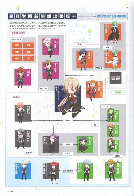 Kazuaki, Starry Sky Fan Book 2nd ~Autumn & Winter~, Starry Sky, Homare Kanakubo, Koharu Hoshizuki