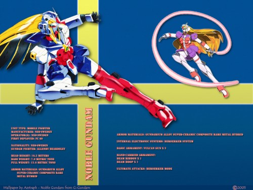 Sunrise (Studio), Mobile Fighter G Gundam Wallpaper