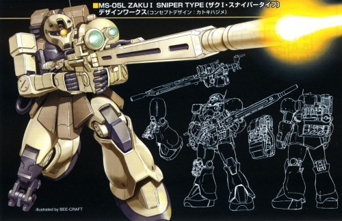 Sunrise (Studio), Mobile Suit Gundam - Universal Century, Character Sheet