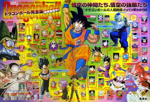 Akira Toriyama, Toei Animation, Dragon Ball, Trunks, Cell
