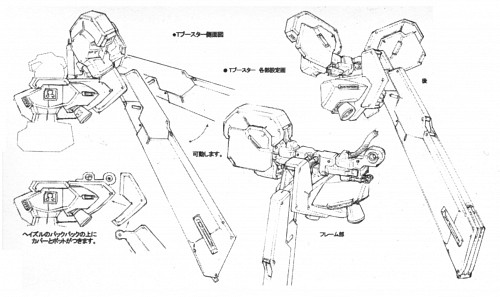 Sunrise (Studio), Mobile Suit Gundam - Universal Century, Mobile Suit Zeta Gundam, Advance of Z, Vehicle Designs