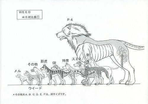 Yoshihiro Takahashi, Ginga: Nagareboshi Gin, Mel (Ginga: Nagareboshi Gin), G.B., Smith