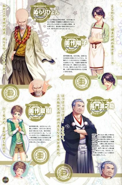 Yasutake Kawahito, Idea Factory, KLAP - Official Visual Fanbook, KLAP!!, Gennosuke Nagato